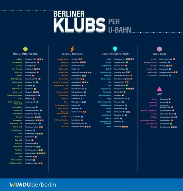 Berlin_clubs_Subway_map_Legend