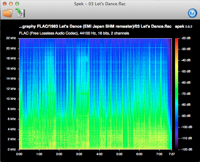 This is the spectrum of a FLAC (lossless audio) file. Here you can see that the high frequencies go well beyond 22khz, proving it to be a music file of pristine quality