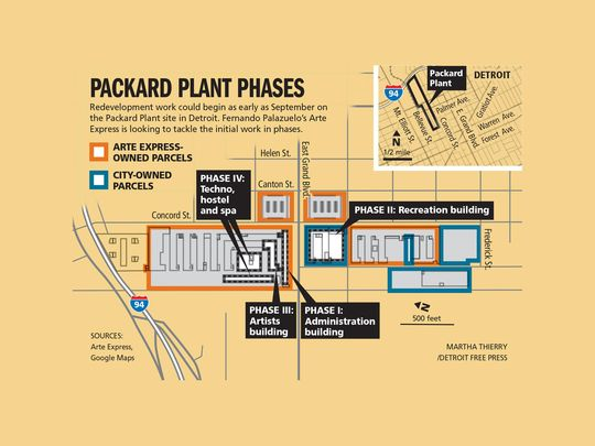packard-plant-4-point-plan